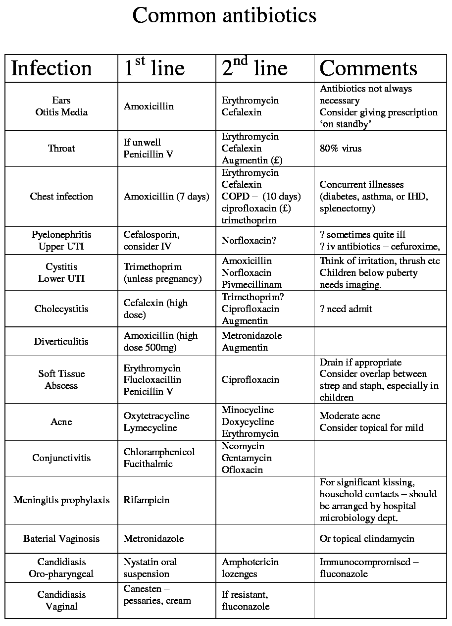 study guide for pharmacology for canadian health care practice
