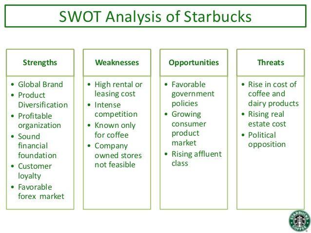 starbucks coffee master study guide