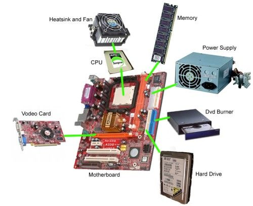 building your own computer guide