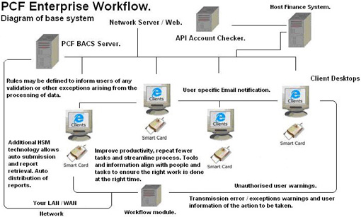 bacstel ip service user guide