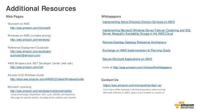sharepoint server 2013 licensing guide