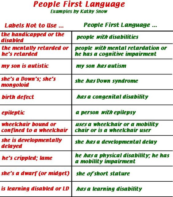 disability language and etiquette guide