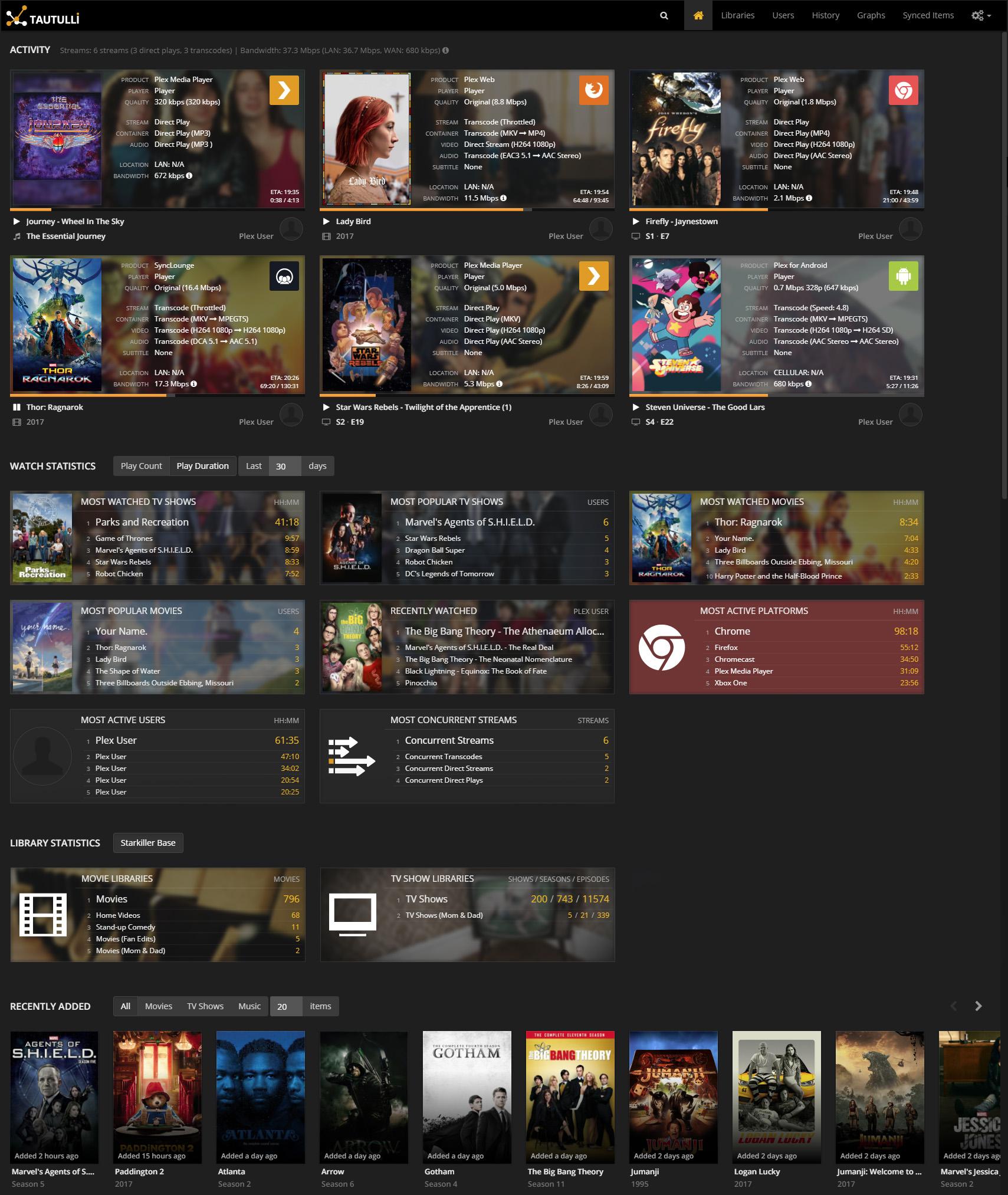 plex media server user guide