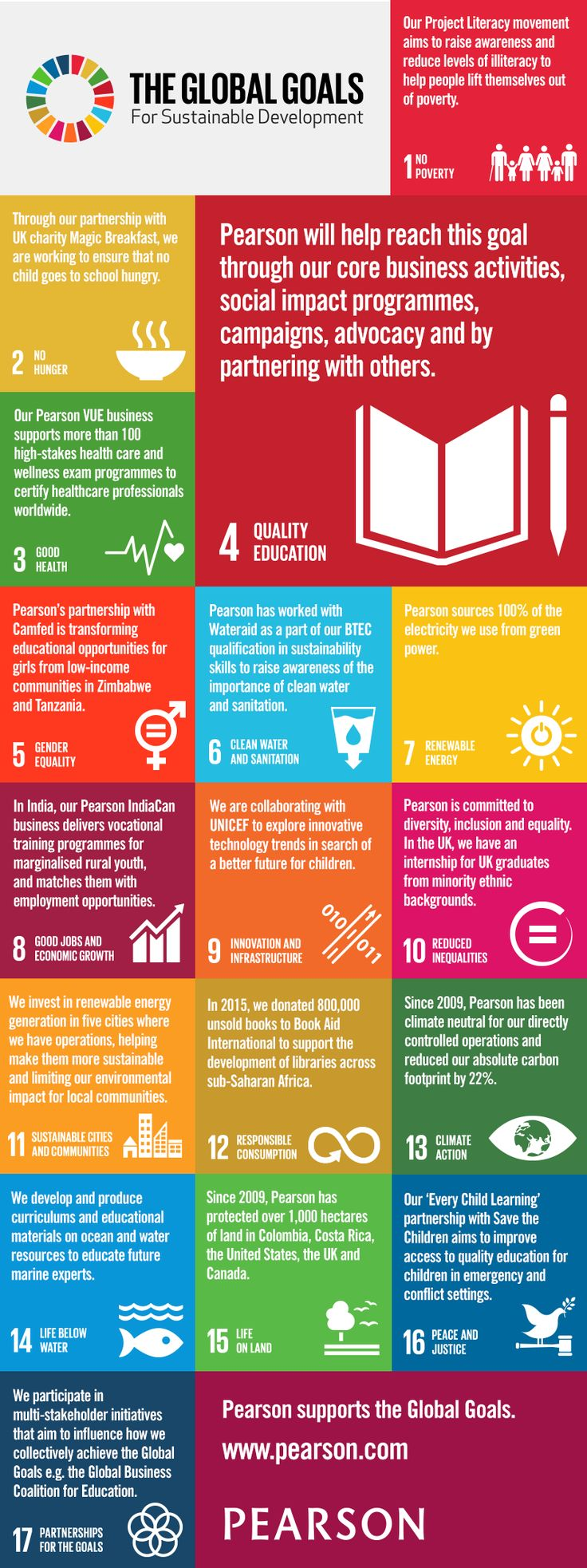 education for global citizenship a guide for schools