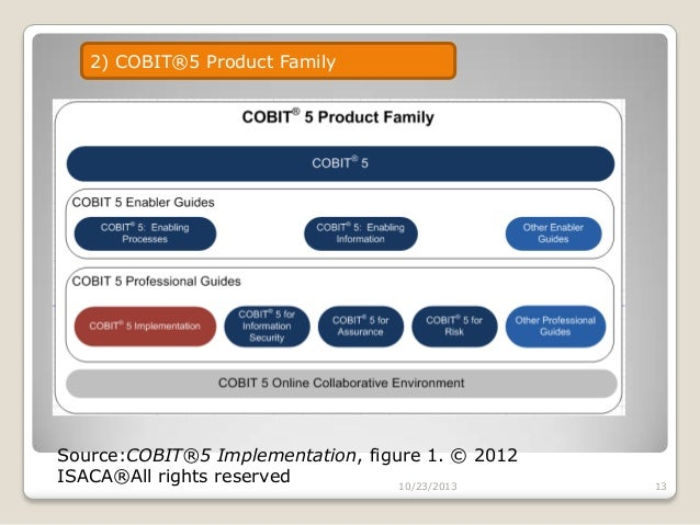 cobit 5 framework implementation guide