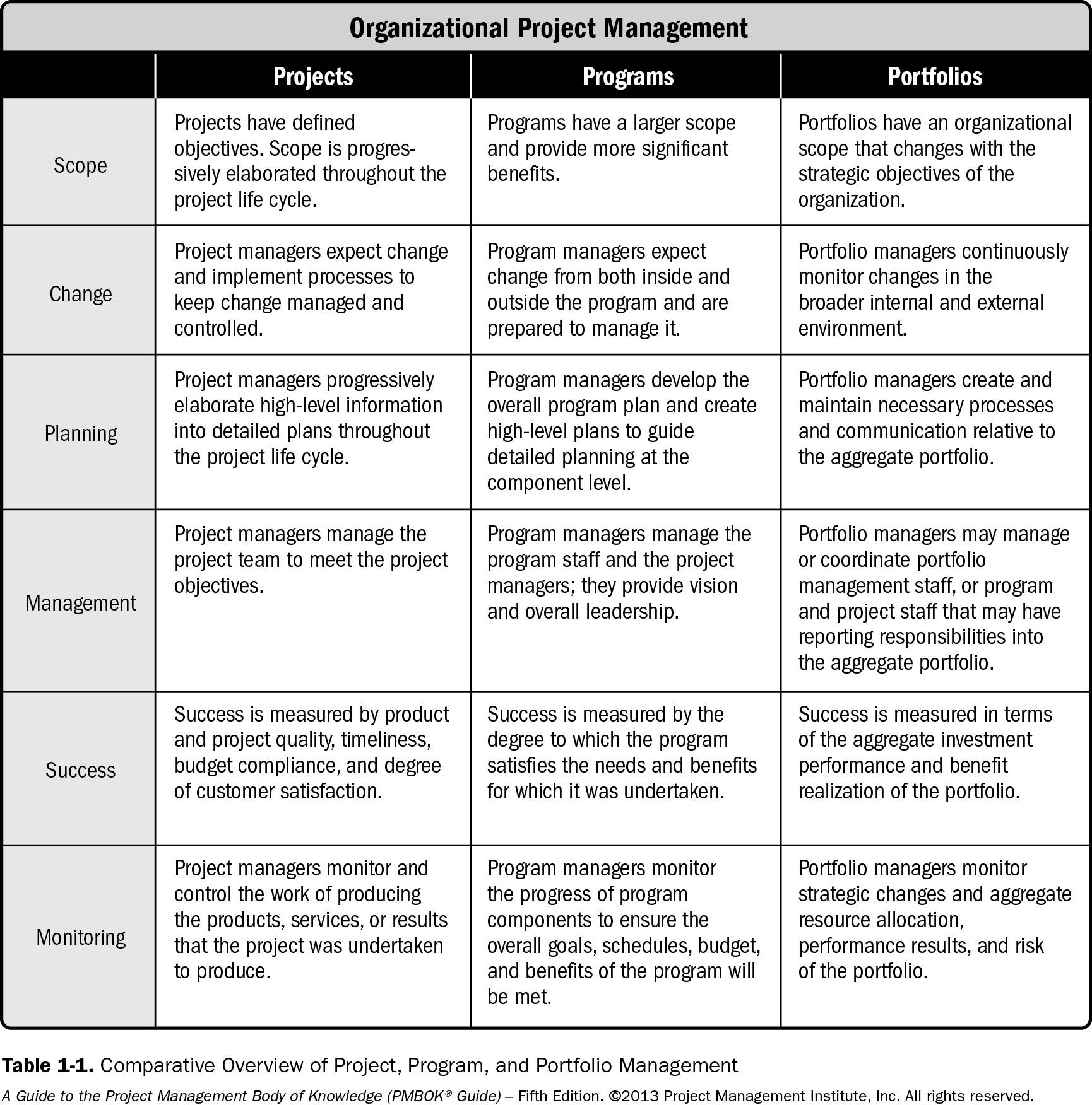 pmp formula study guide pdf
