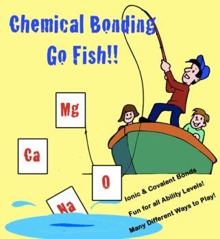 high school chemistry final exam study guide