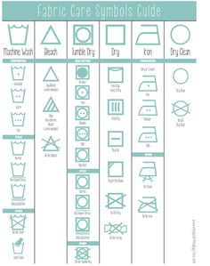 astm guide to care symbols