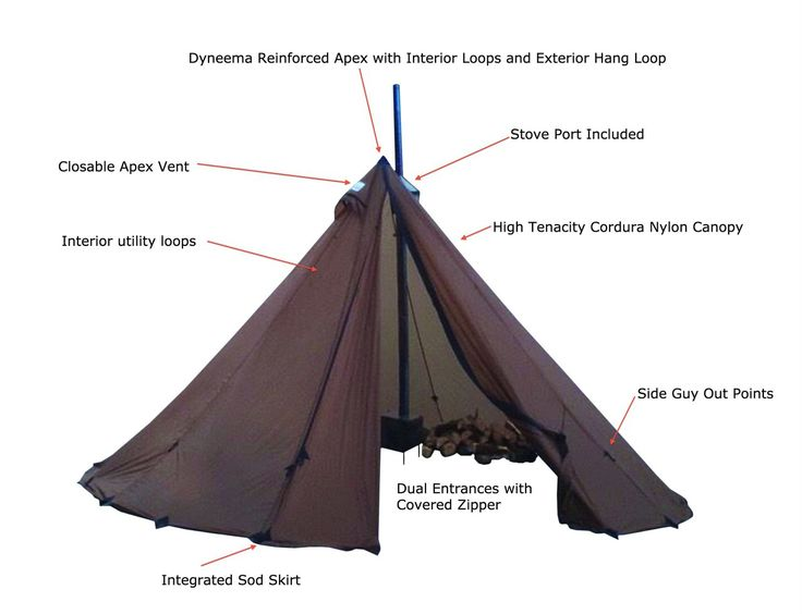 guide gear teepee tent with wood stove