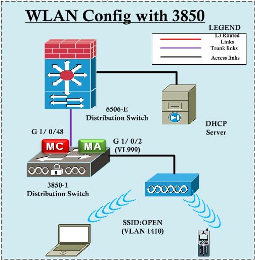cisco mcs 7800 configuration guide
