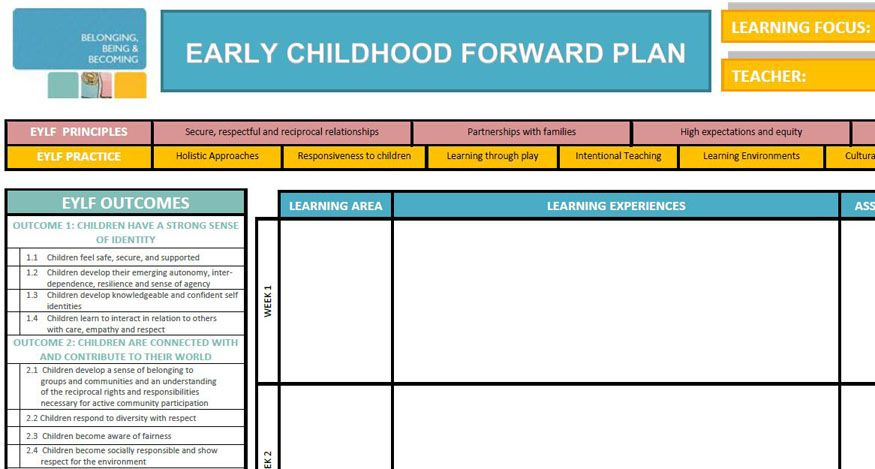 early years learning framework educators guide