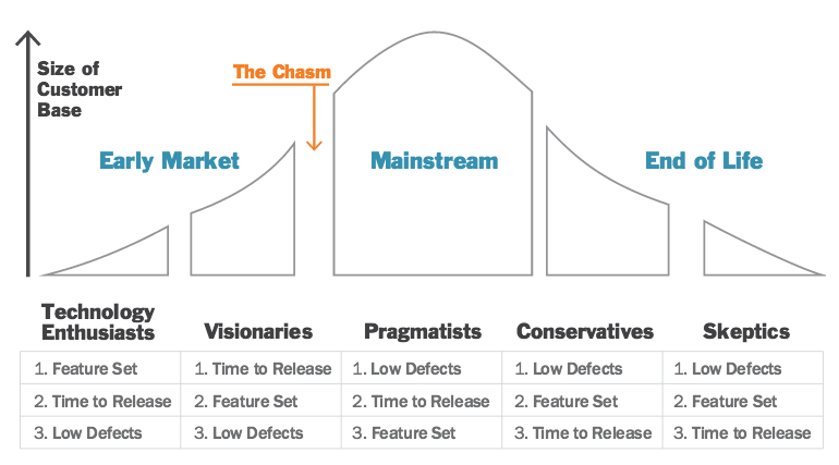 manage it your guide to modern pragmatic project management pdf