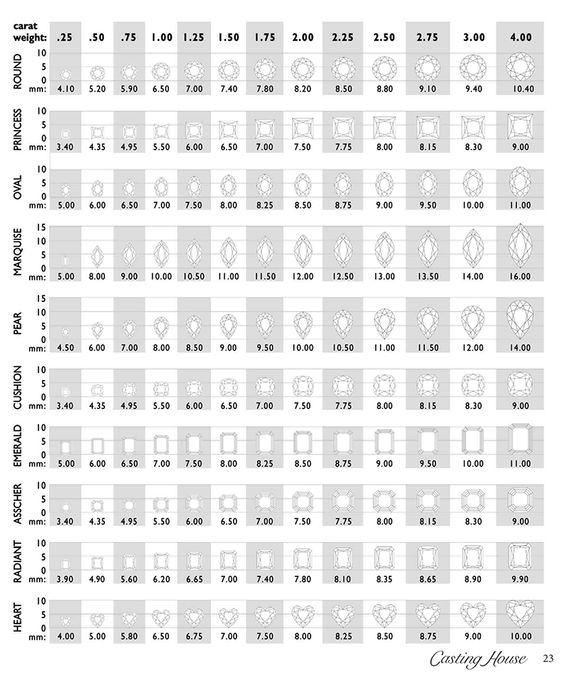 fuji guide ring size chart