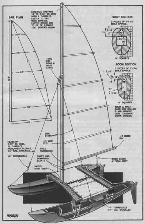 guide de la construction des bateaux en bois pdf
