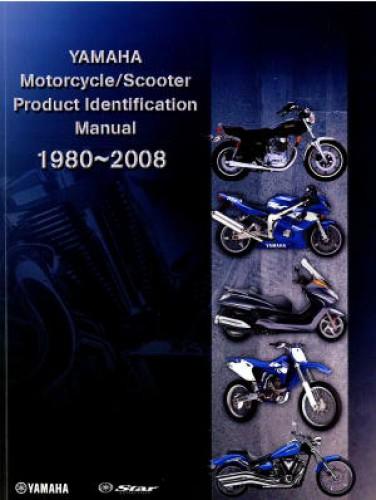 honda motorcycle identification guide pdf