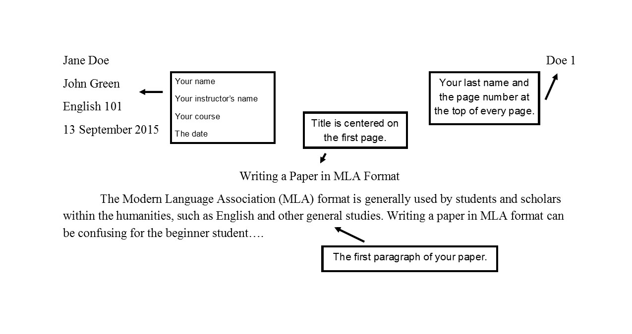 mla 8th edition formatting and style guide