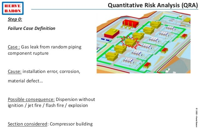 risk analysis a quantitative guide