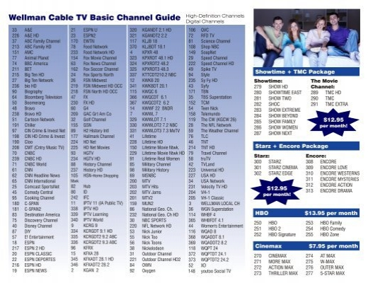 rogers basic cable tv guide